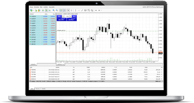 mt4-metatrader
